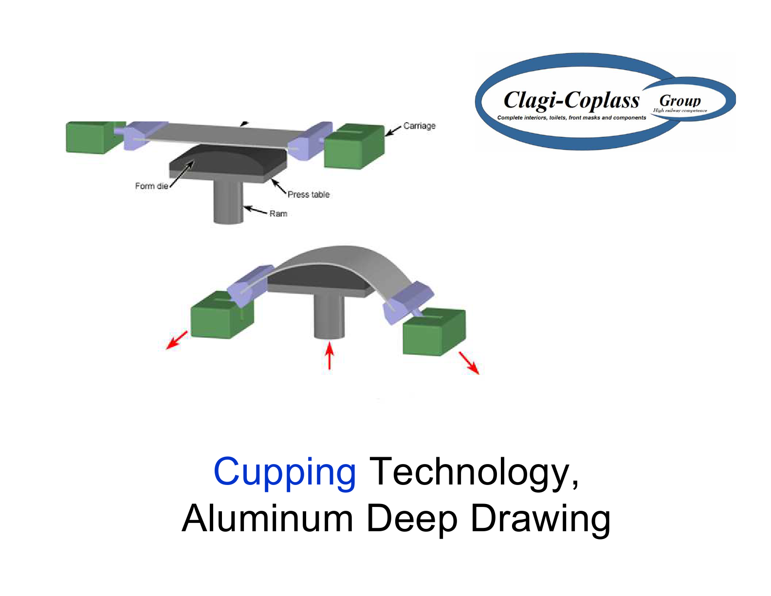 Cupping_Technology