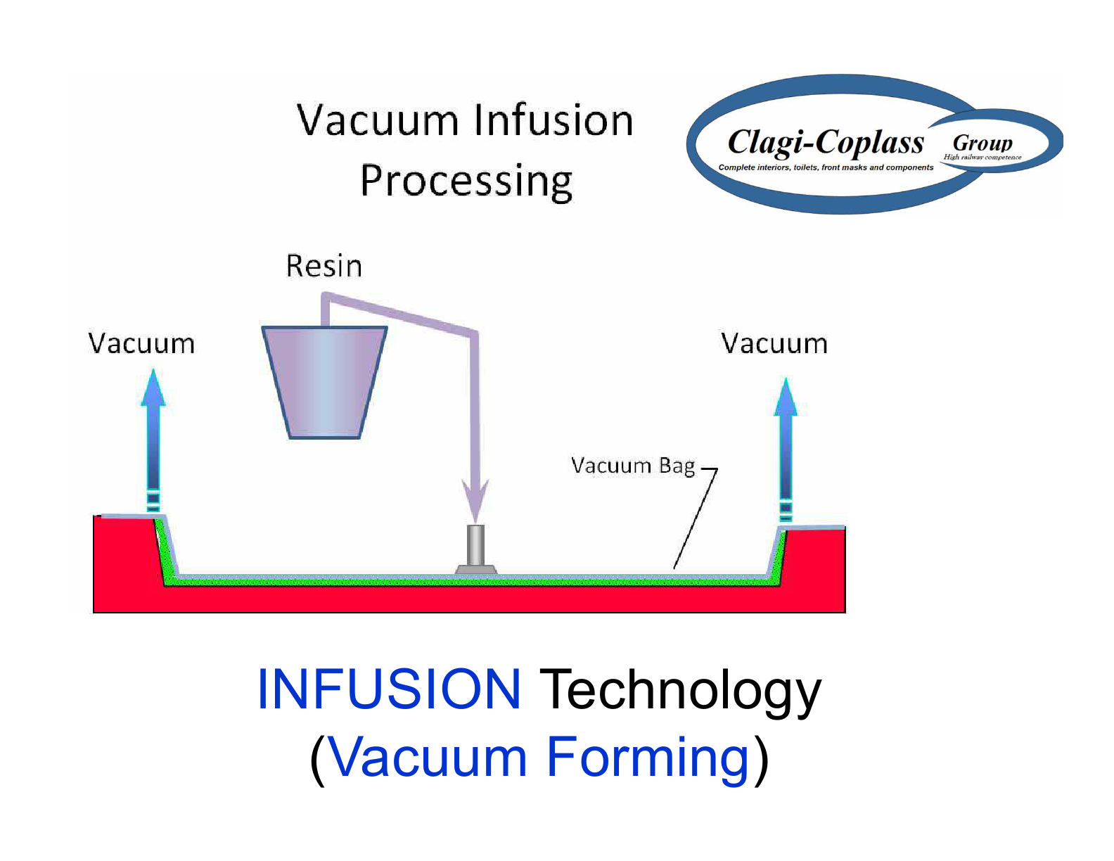 INFUSION_Technology